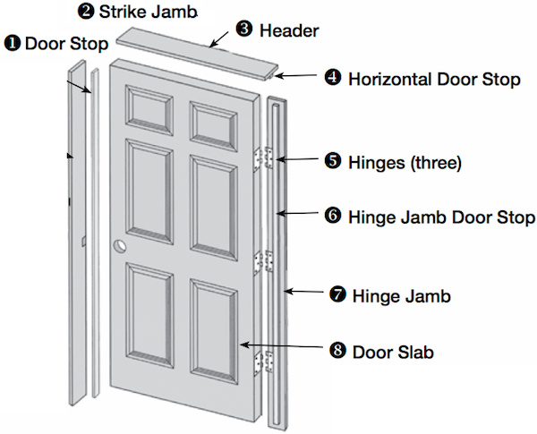 Prehung doors toronto elite mouldings for Door jamb size for 2x6 walls